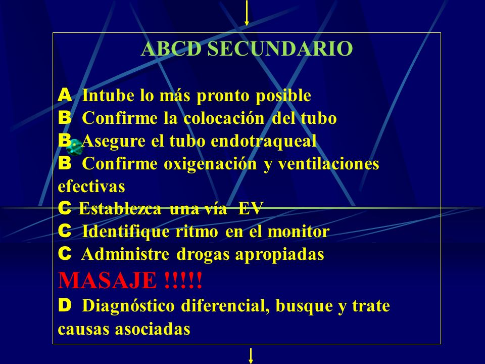 MASAJE !!!!! ABCD SECUNDARIO A Intube lo más pronto posible