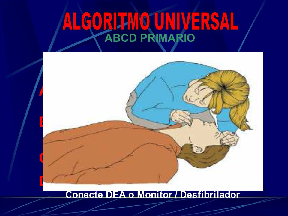 A B C D ALGORITMO UNIVERSAL ABCD PRIMARIO