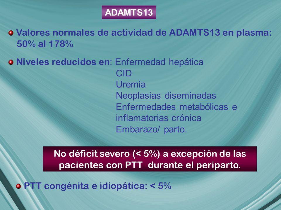 Valores normales de actividad de ADAMTS13 en plasma: 50% al 178%