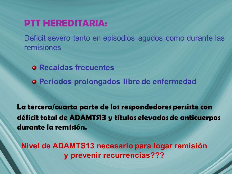 PTT HEREDITARIA: Déficit severo tanto en episodios agudos como durante las remisiones. Recaídas frecuentes.