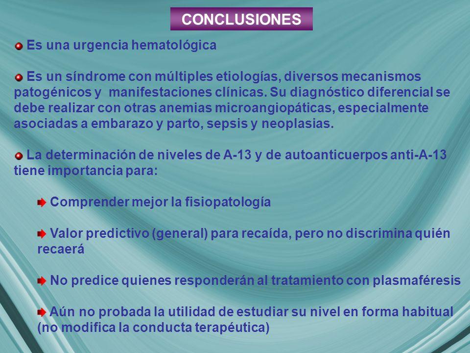 CONCLUSIONES Es una urgencia hematológica