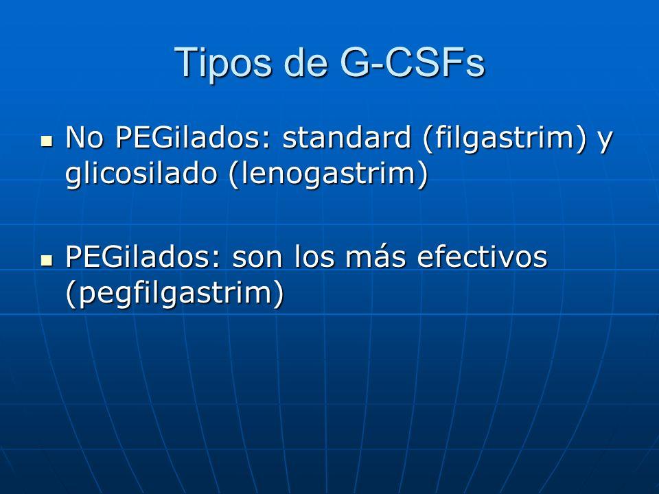 Tipos de G-CSFs No PEGilados: standard (filgastrim) y glicosilado (lenogastrim) PEGilados: son los más efectivos (pegfilgastrim)