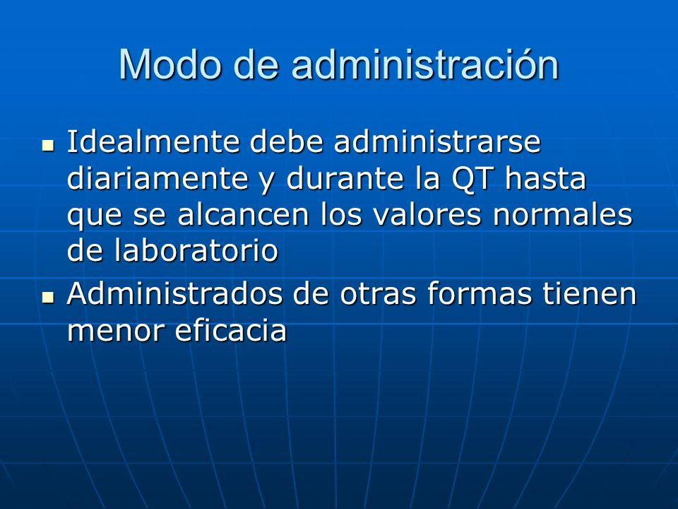 Modo de administración