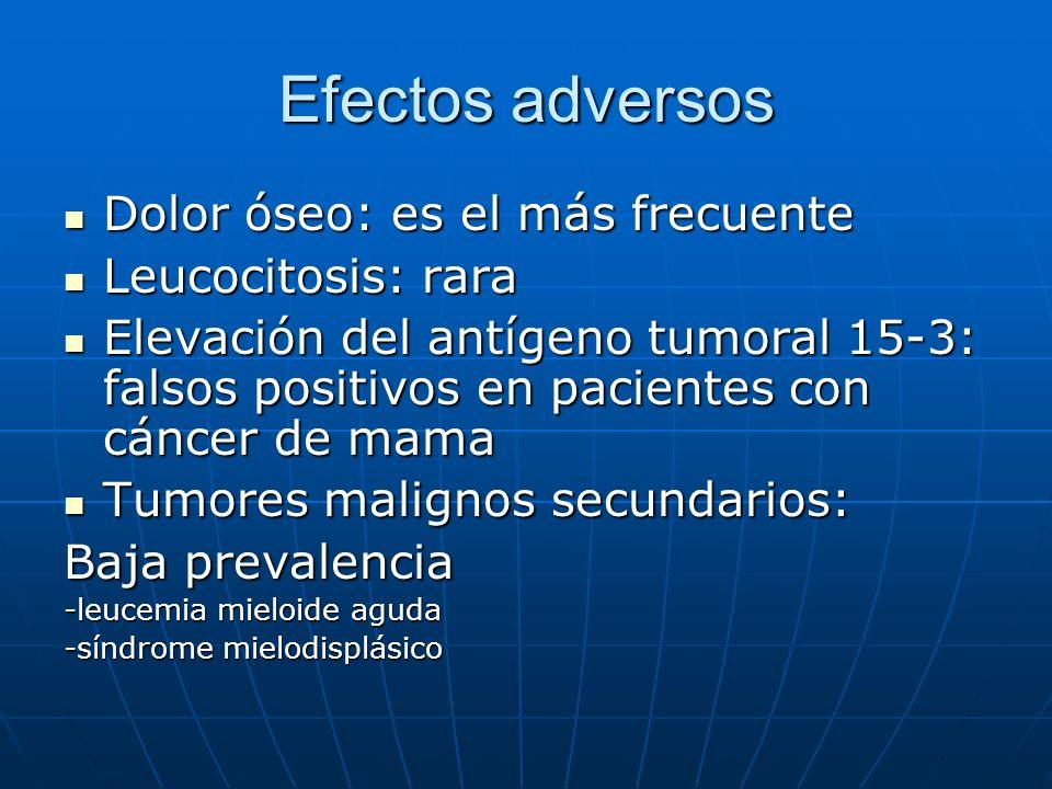 Efectos adversos Dolor óseo: es el más frecuente Leucocitosis: rara