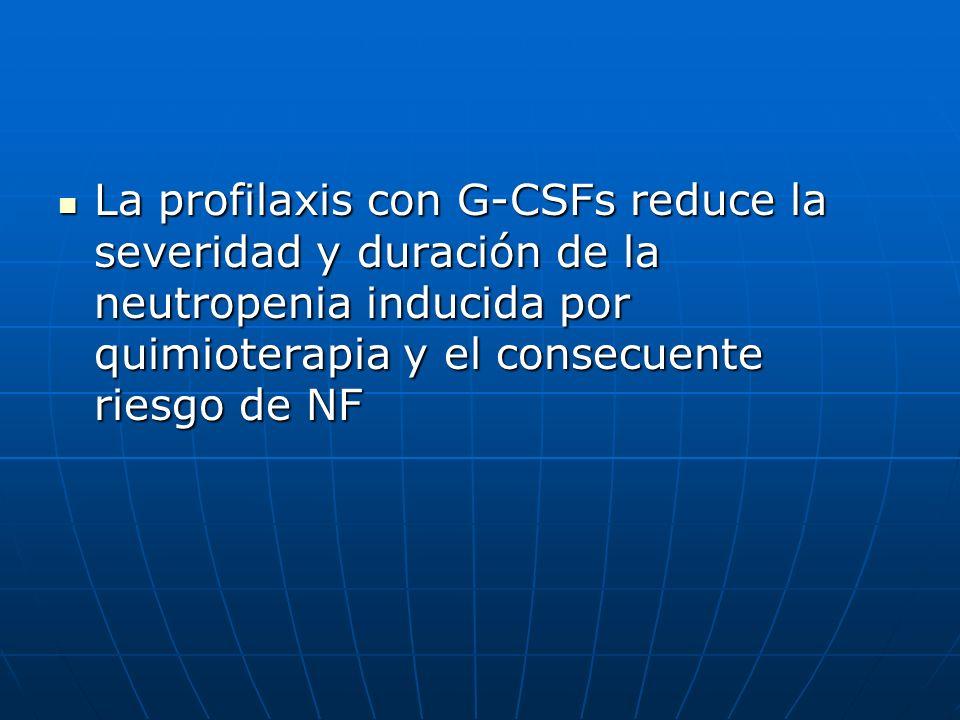 La profilaxis con G-CSFs reduce la severidad y duración de la neutropenia inducida por quimioterapia y el consecuente riesgo de NF