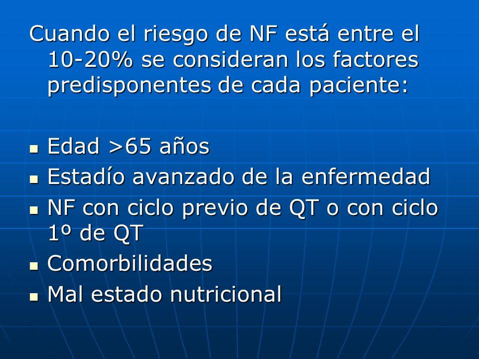 Cuando el riesgo de NF está entre el 10-20% se consideran los factores predisponentes de cada paciente: