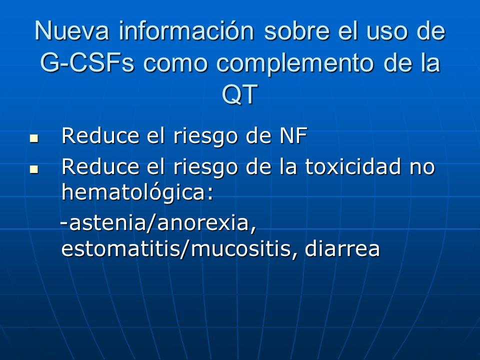 Nueva información sobre el uso de G-CSFs como complemento de la QT
