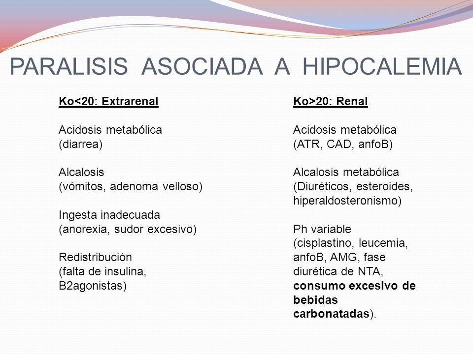 PARALISIS ASOCIADA A HIPOCALEMIA