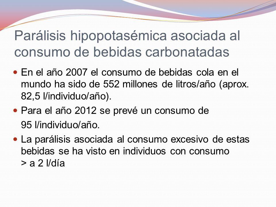 Parálisis hipopotasémica asociada al consumo de bebidas carbonatadas