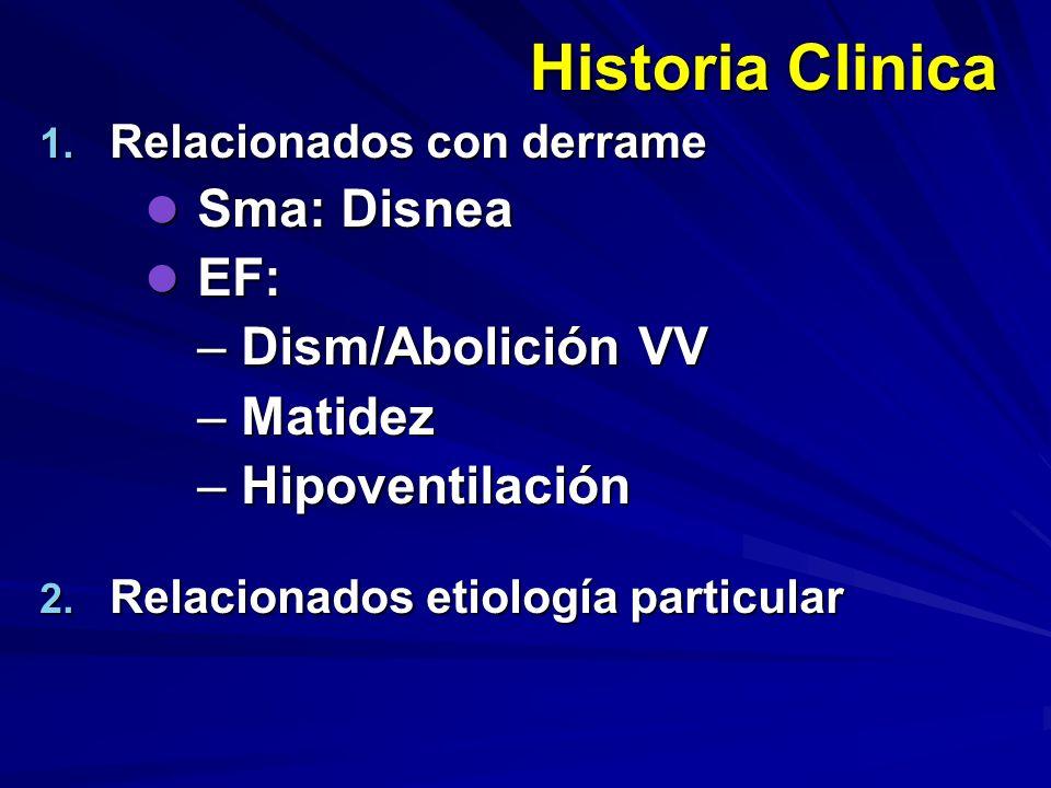 Historia Clinica Sma: Disnea EF: Dism/Abolición VV Matidez