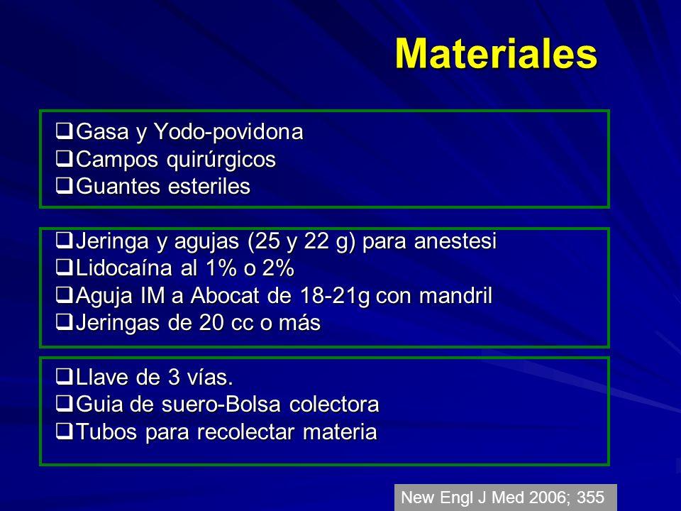Materiales Gasa y Yodo-povidona Campos quirúrgicos Guantes esteriles