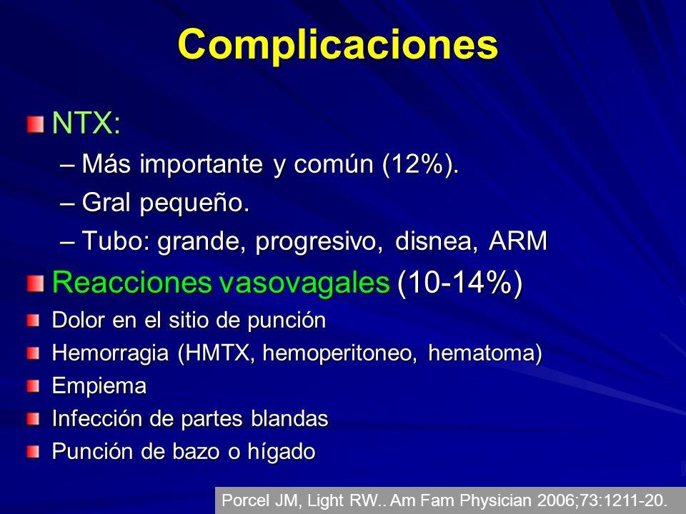 Complicaciones NTX: Reacciones vasovagales (10-14%)