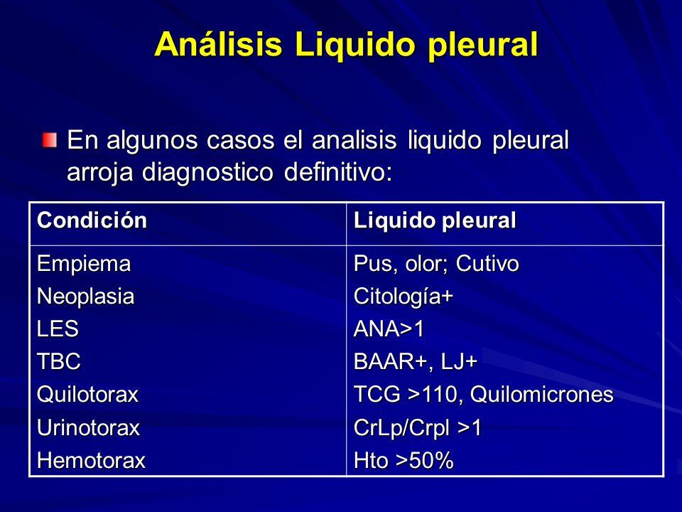 Análisis Liquido pleural
