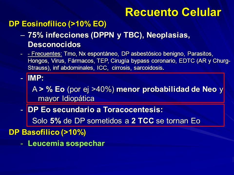 Recuento Celular DP Eosinofílico (>10% EO)