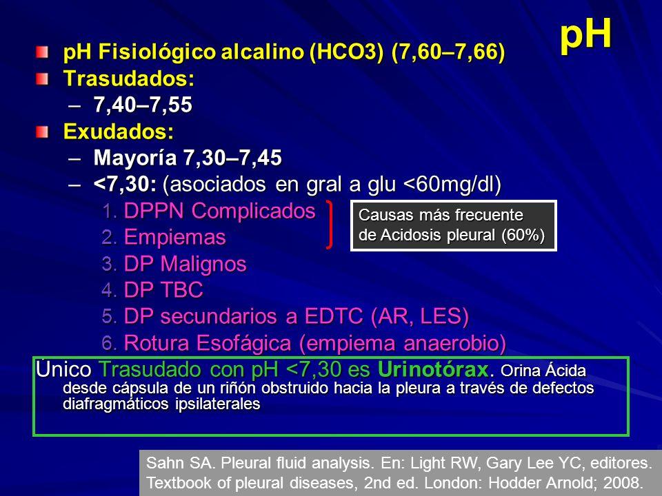 pH pH Fisiológico alcalino (HCO3) (7,60–7,66) Trasudados: 7,40–7,55