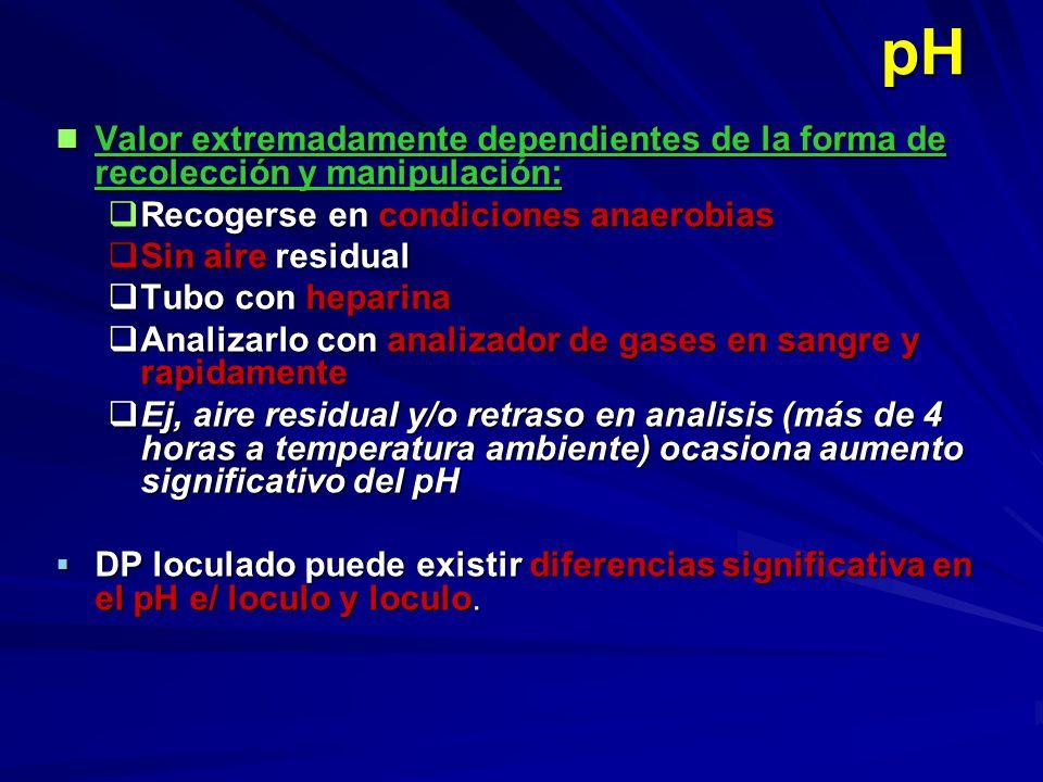 pH Valor extremadamente dependientes de la forma de recolección y manipulación: Recogerse en condiciones anaerobias.