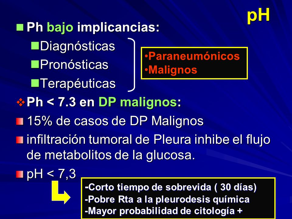 pH Ph bajo implicancias: Diagnósticas Pronósticas Terapéuticas