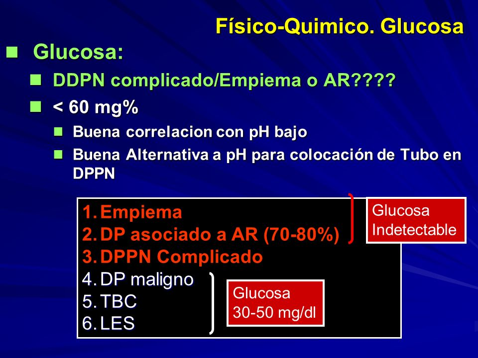 Físico-Quimico. Glucosa