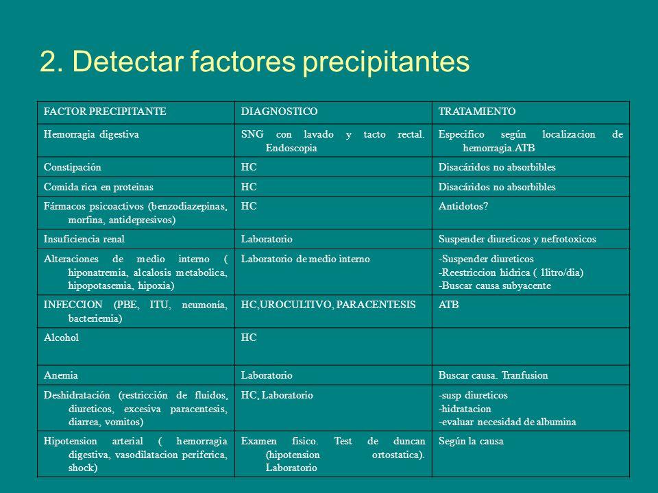 2. Detectar factores precipitantes