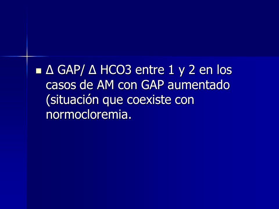 Δ GAP/ Δ HCO3 entre 1 y 2 en los casos de AM con GAP aumentado (situación que coexiste con normocloremia.