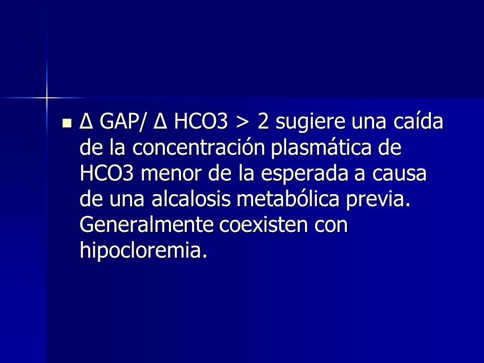 Δ GAP/ Δ HCO3 > 2 sugiere una caída de la concentración plasmática de HCO3 menor de la esperada a causa de una alcalosis metabólica previa.