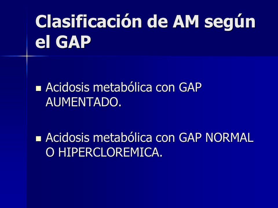 Clasificación de AM según el GAP