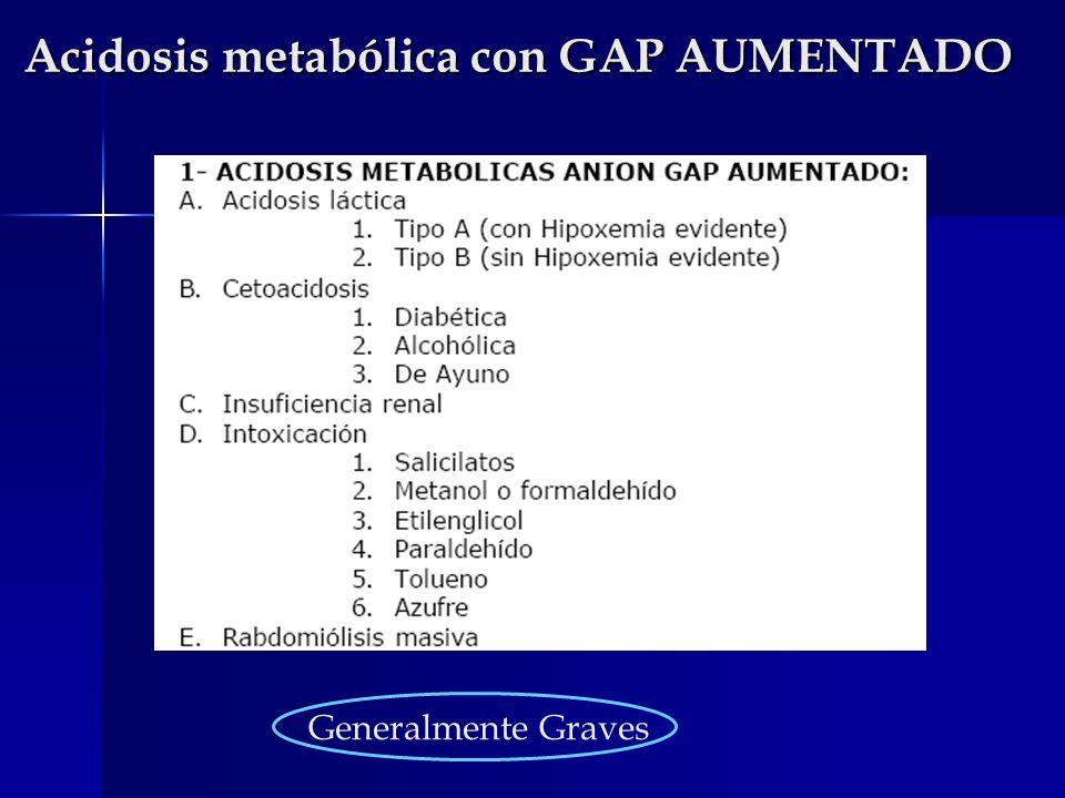 Acidosis metabólica con GAP AUMENTADO