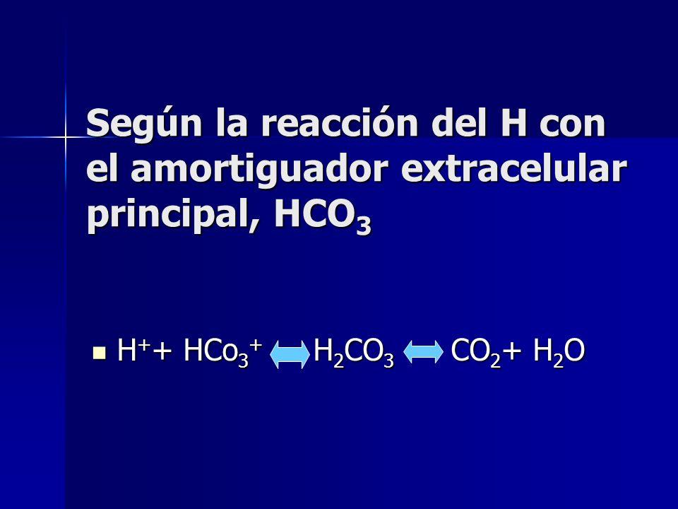 Según la reacción del H con el amortiguador extracelular principal, HCO3