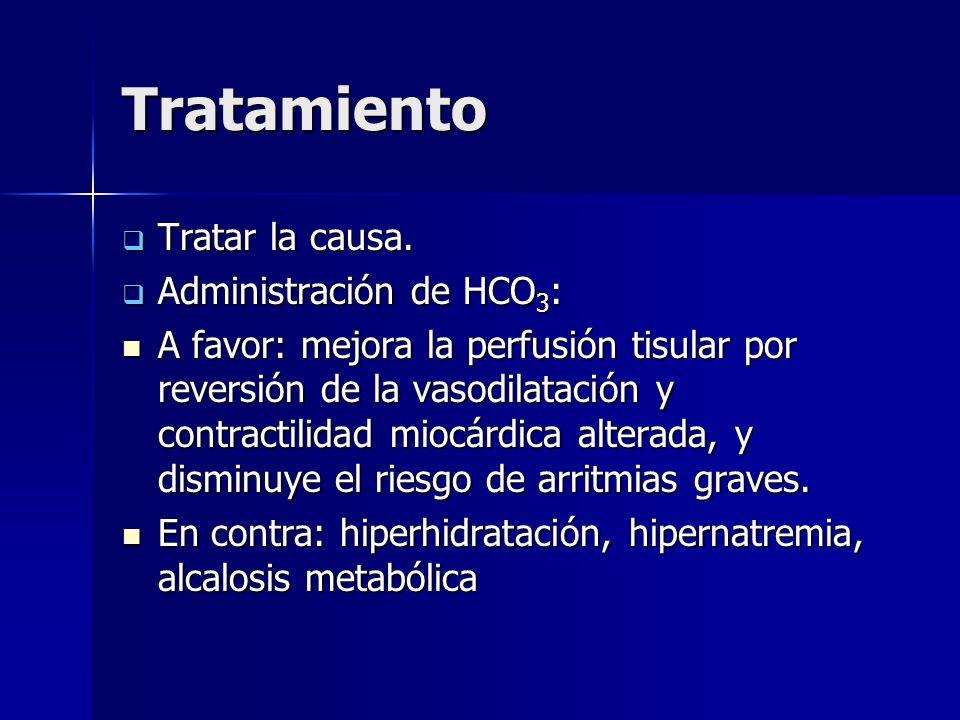 Tratamiento Tratar la causa. Administración de HCO3: