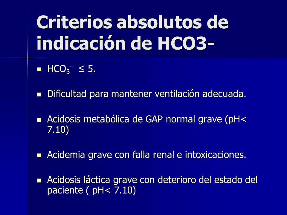Criterios absolutos de indicación de HCO3-