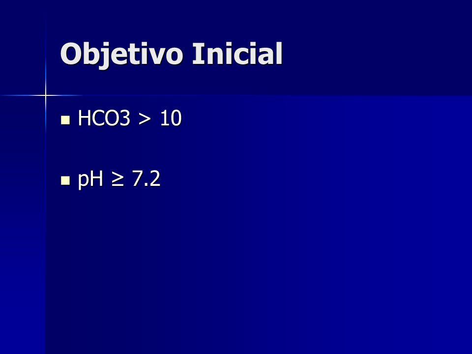 Objetivo Inicial HCO3 > 10 pH ≥ 7.2