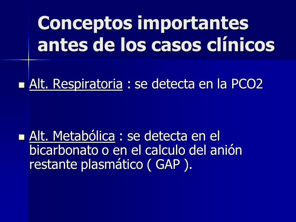 Conceptos importantes antes de los casos clínicos