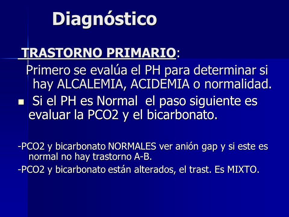 Diagnóstico TRASTORNO PRIMARIO: