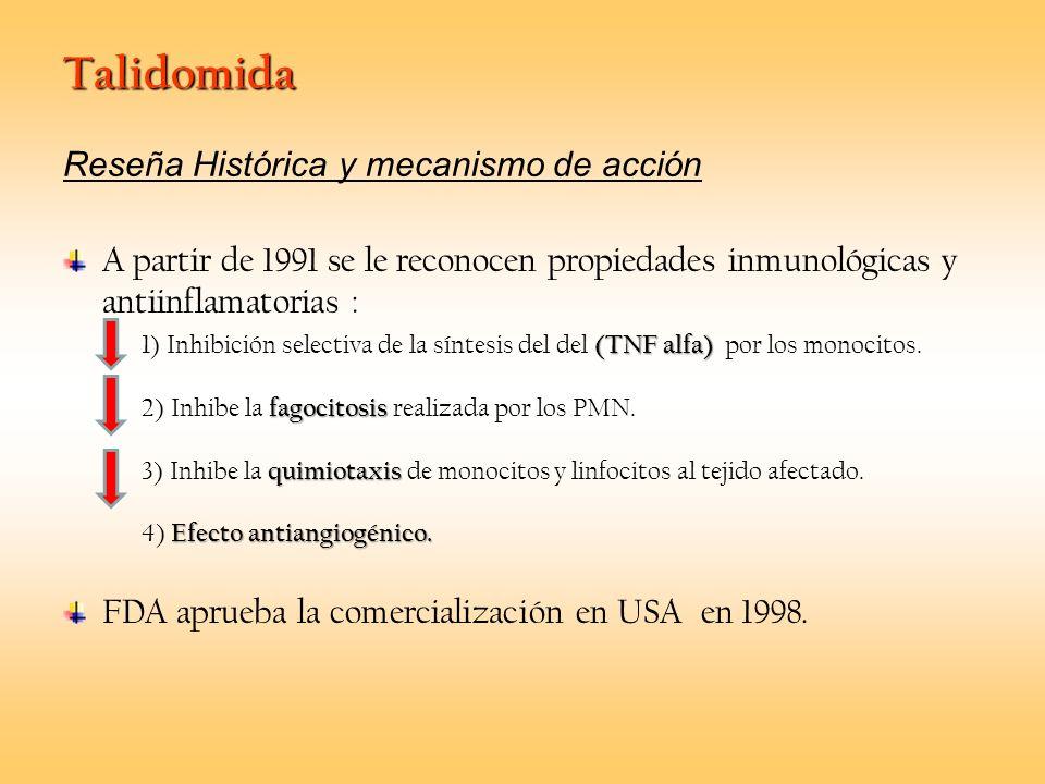 Talidomida Reseña Histórica y mecanismo de acción