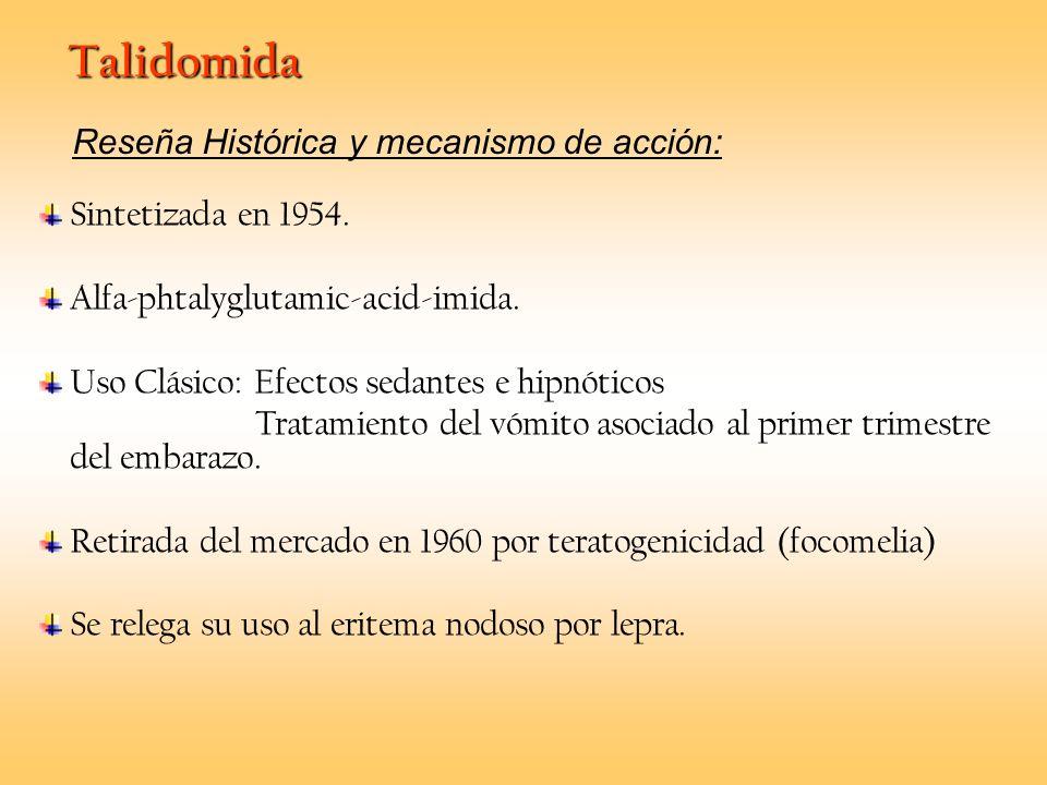 Talidomida Reseña Histórica y mecanismo de acción: