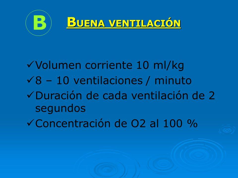 B BUENA VENTILACIÓN Volumen corriente 10 ml/kg