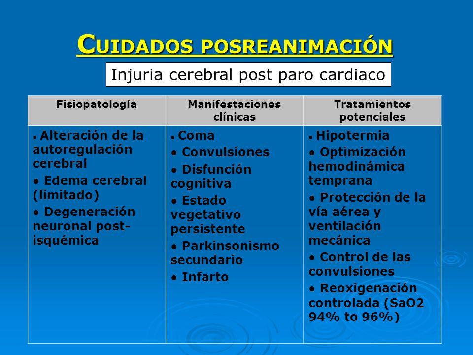 Manifestaciones clínicas Tratamientos potenciales