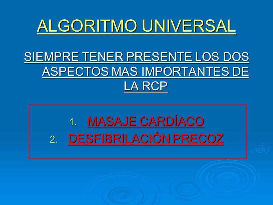ALGORITMO UNIVERSALSIEMPRE TENER PRESENTE LOS DOS ASPECTOS MAS IMPORTANTES DE LA RCP. MASAJE CARDÍACO.