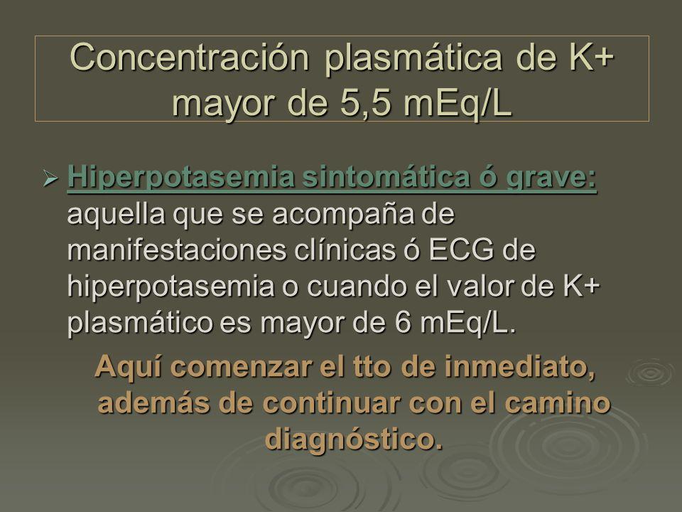 Concentración plasmática de K+ mayor de 5,5 mEq/L