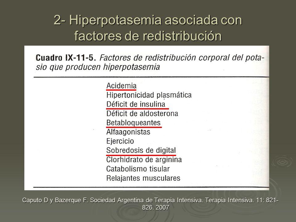 2- Hiperpotasemia asociada con factores de redistribución