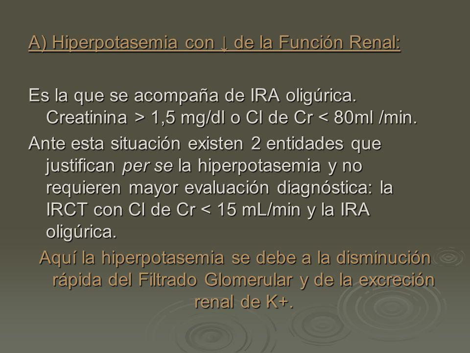 A) Hiperpotasemia con ↓ de la Función Renal: