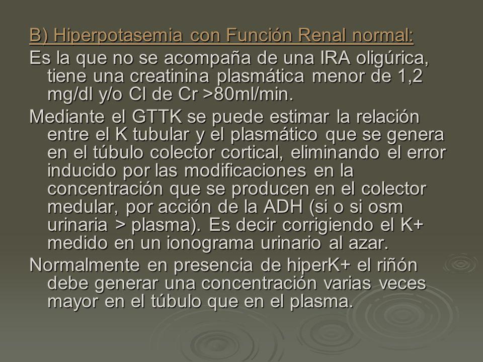 B) Hiperpotasemia con Función Renal normal: