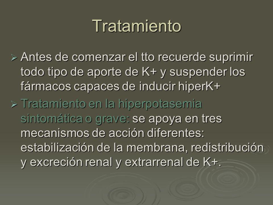 Tratamiento Antes de comenzar el tto recuerde suprimir todo tipo de aporte de K+ y suspender los fármacos capaces de inducir hiperK+