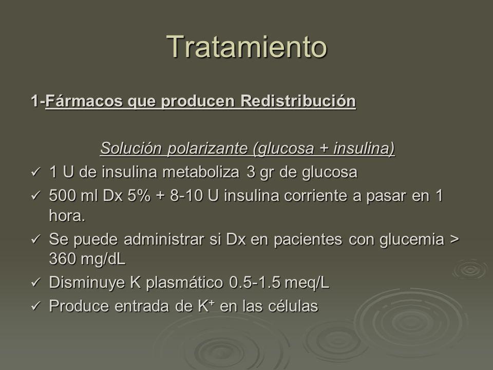 Solución polarizante (glucosa + insulina)