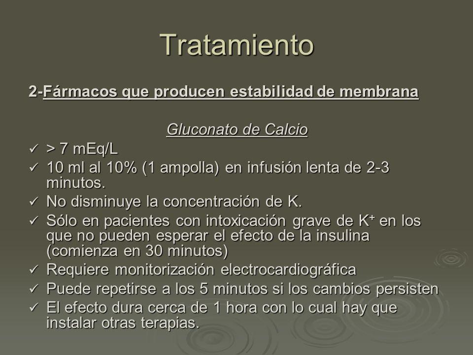 Tratamiento 2-Fármacos que producen estabilidad de membrana