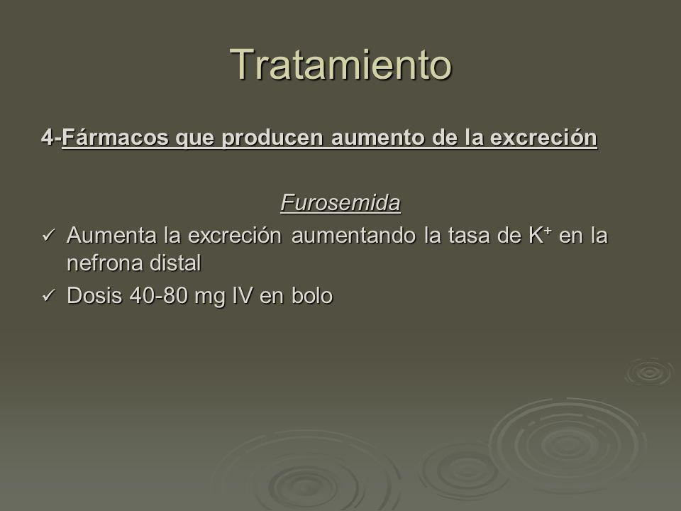 Tratamiento 4-Fármacos que producen aumento de la excreción Furosemida
