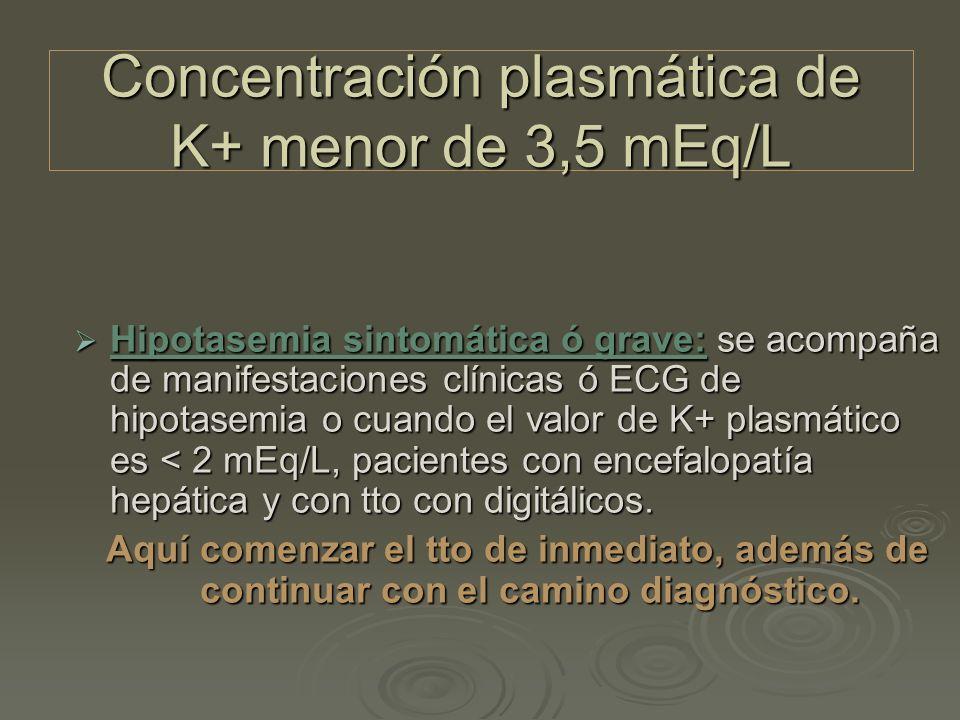 Concentración plasmática de K+ menor de 3,5 mEq/L