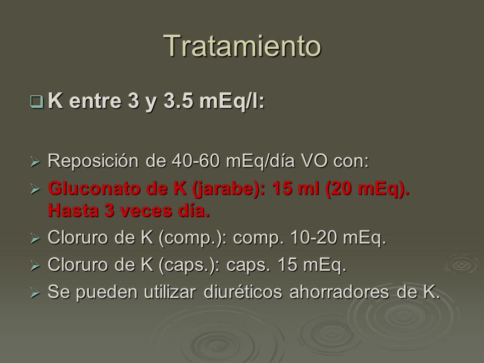 Tratamiento K entre 3 y 3.5 mEq/l: Reposición de 40-60 mEq/día VO con: