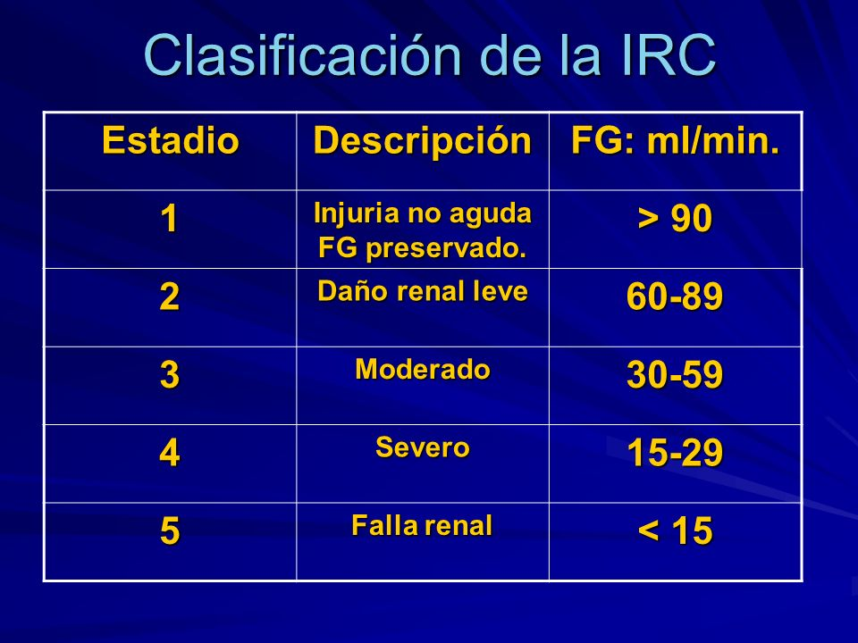Clasificación de la IRC