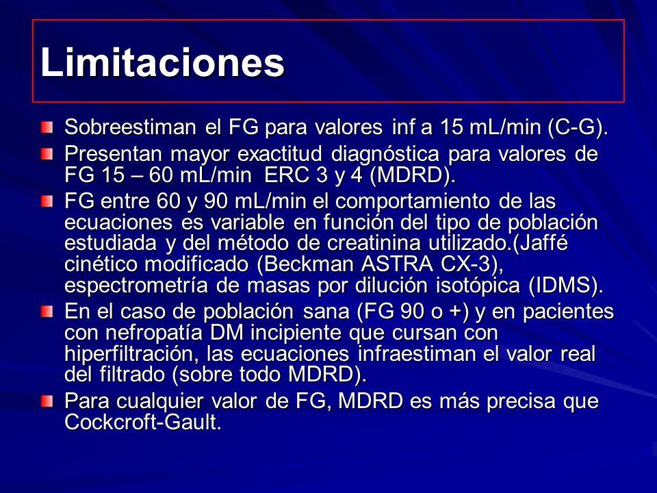 Limitaciones Sobreestiman el FG para valores inf a 15 mL/min (C-G).